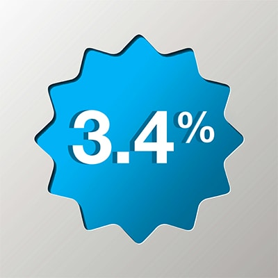 Fixed interest for 2 years from 3.4%