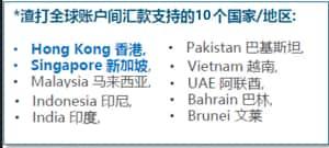 渣打全球账户间汇款服务的12个国家/地区
