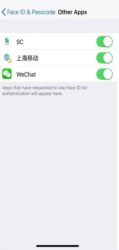 Face ID login – Standard Chartered China