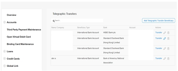 Overseas Telegraphic Transfers