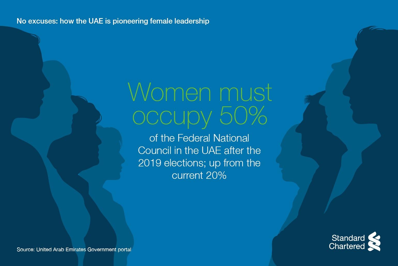 How the UAE is pioneering female leadership micrographic