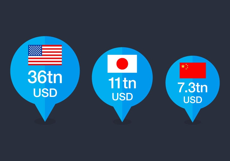 USA, Japan, and China flags in speech bubbles