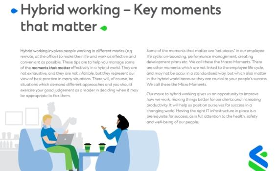 Hybrid working – Key moments that matter