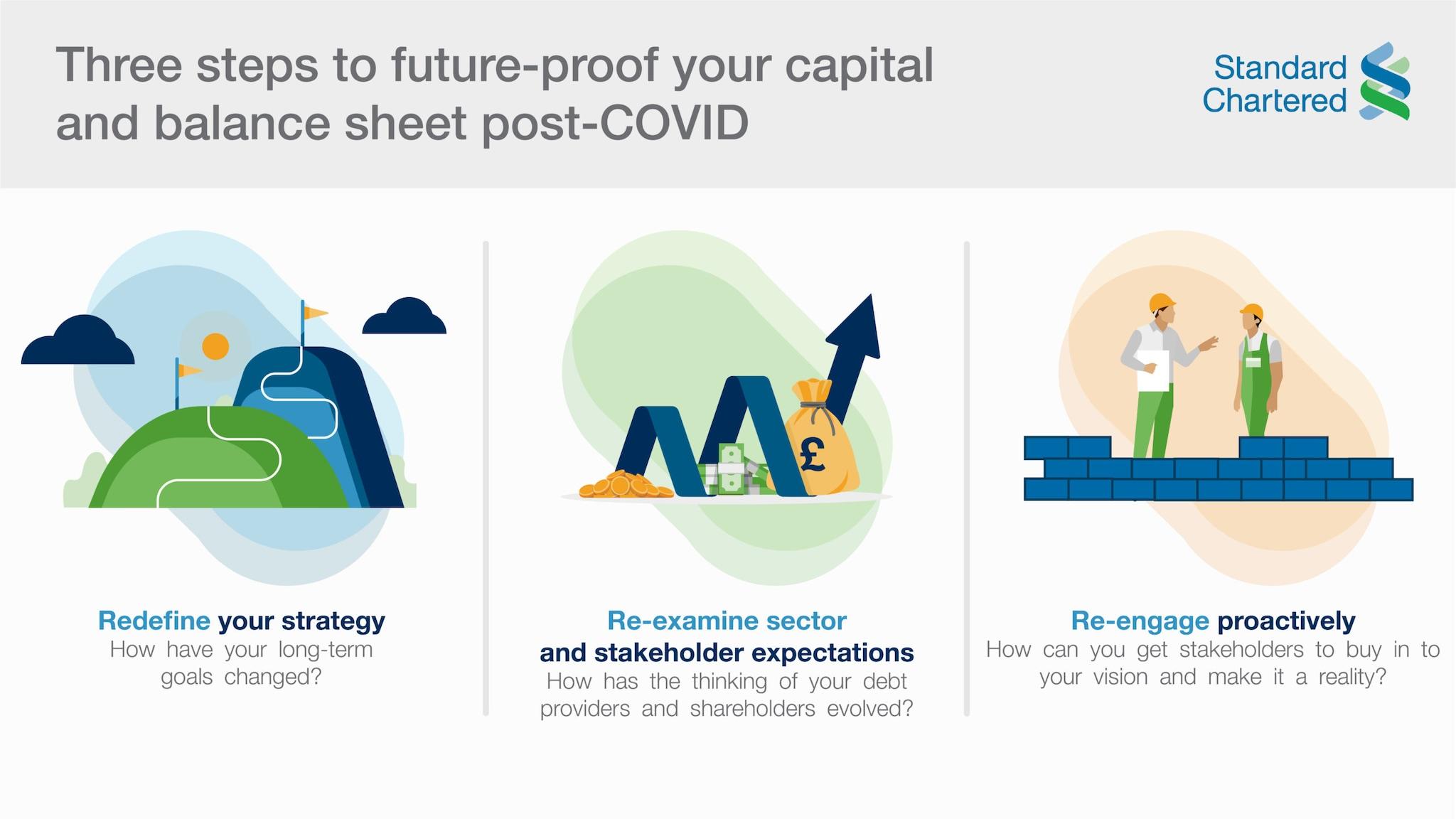 capital allocation infographic
