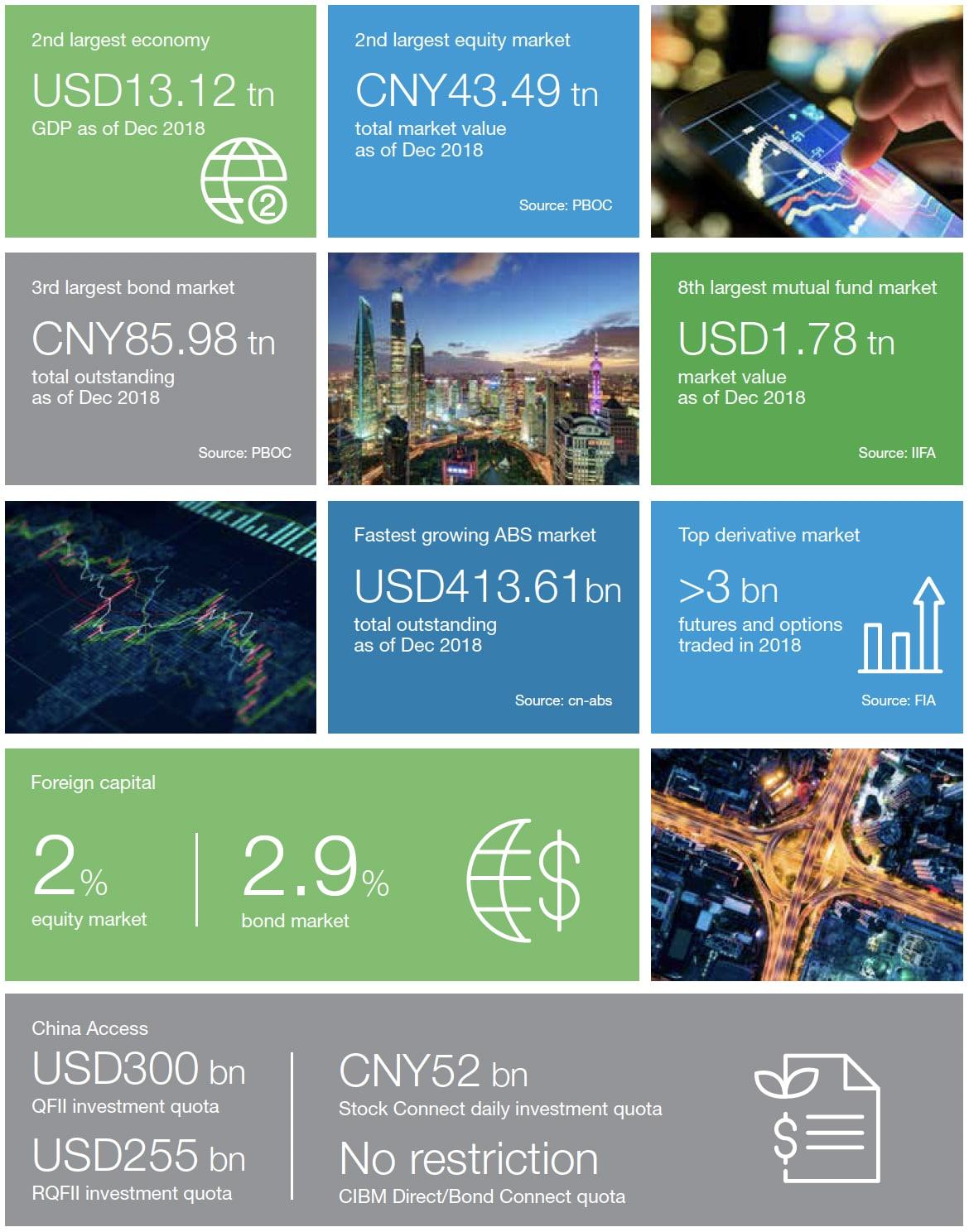 Crunching China's Capital Infographic