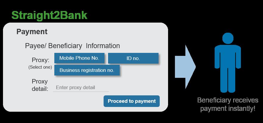Payment via proxy 2