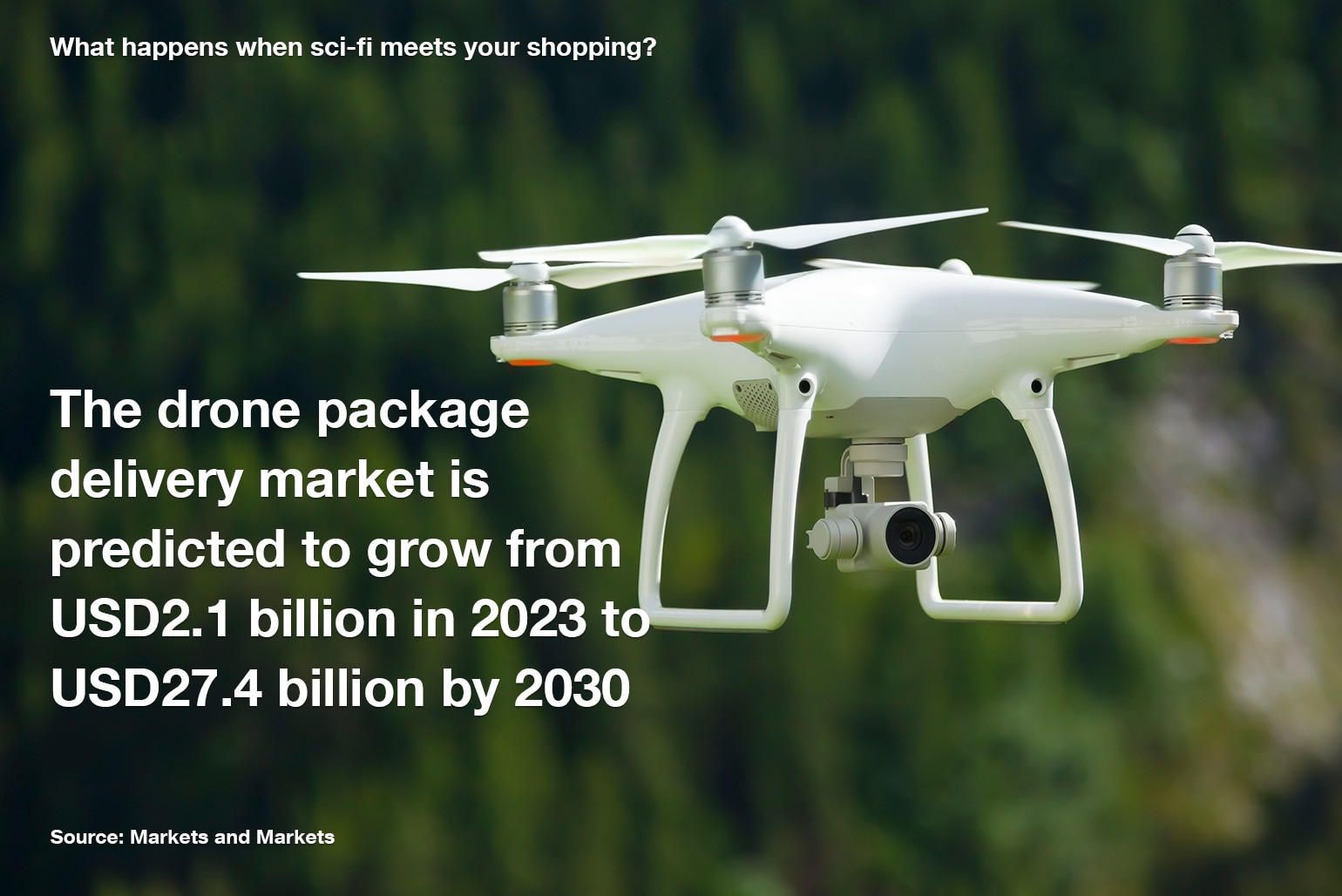 Infographic showing how drone delivery market is predicted to grow