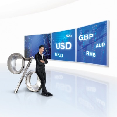 Standard bank forex trading contact number