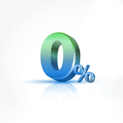 0% in blue and Green color