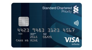 Priority Banking Credit Card Welcome Offer for New Credit Card Clients