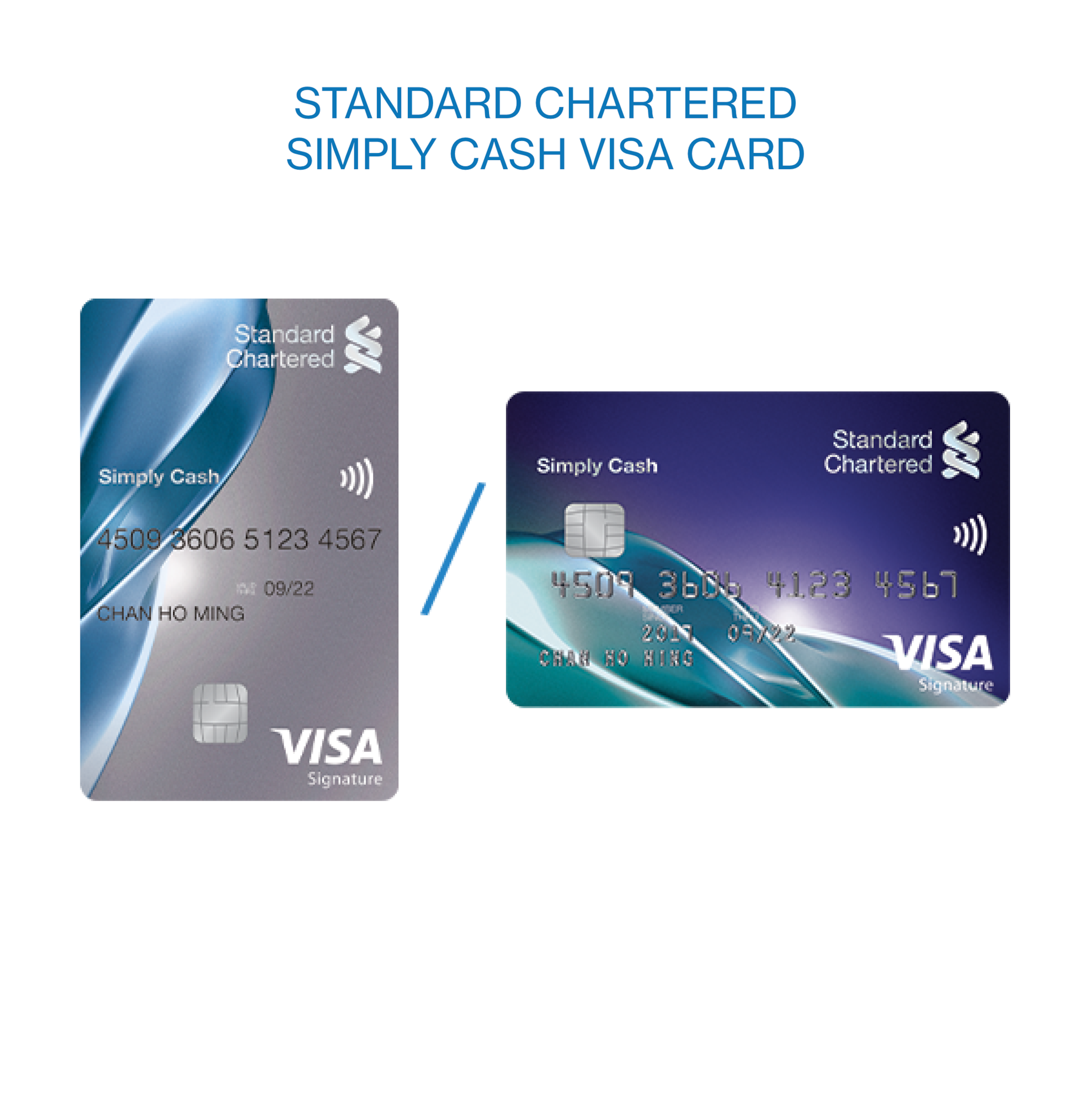 Cc category page simply cash visa card