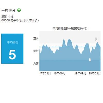 Hk sxa average score zh