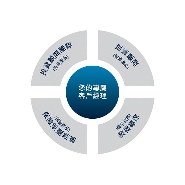 Hk circle icon zh