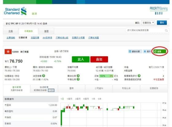 點擊右上方之綠色「更新」按鈕以更新報價