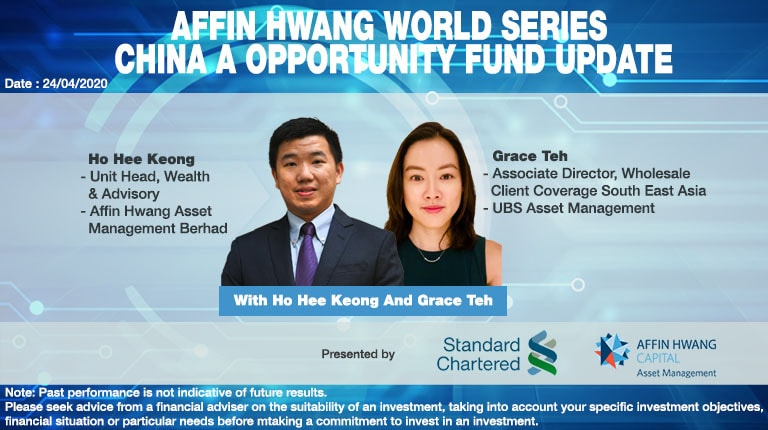 China a Opportunity Fund Update