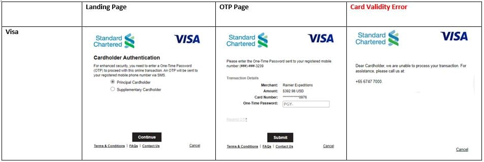 Authentication of Online Purchases