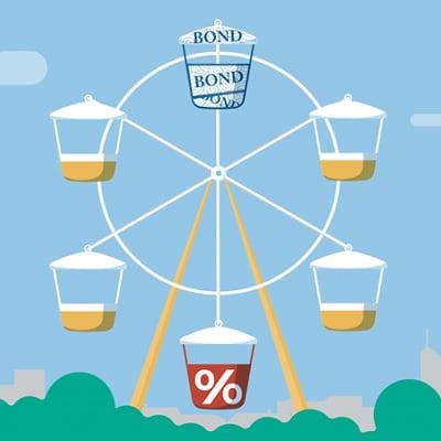 sg-how-interest-rates-affect-bonds-feature