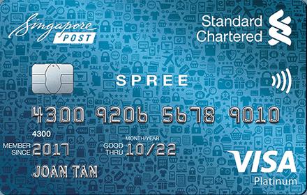 Spree Credit Card